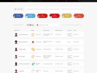 Premier Injuries Website Redesign