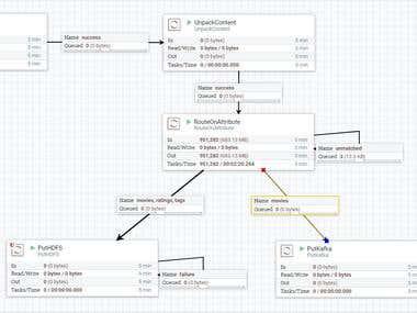 Apache NIFI Tool