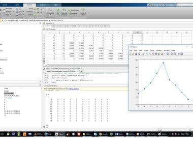 Newton divided differ modeling by Matlab programming
