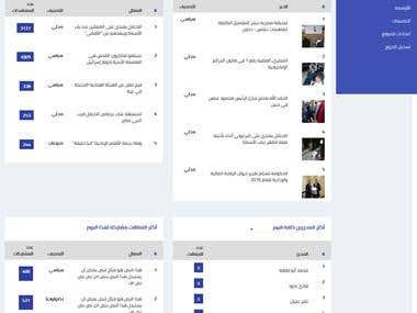 CMS for Arabic News website