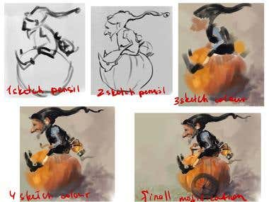 Sketches, some copying process, concepts