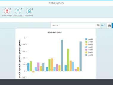Technician Metrics SAP Fiori App