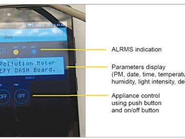 IoT-Enabled Air Pollution Meter With Digital Dashboard On Sm