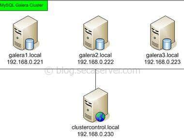 Mysql Galera Cluster