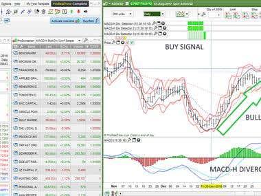 Stock Market Swing Predictor