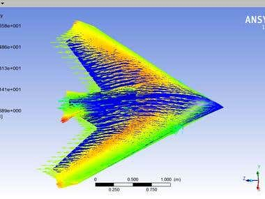 I Will perform CFD And FEM/Structural Analysis Using Ansys
