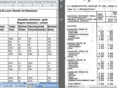 PDF Conversation