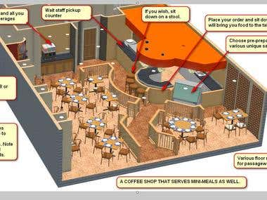 A special restaurant for Coffee or full Dining