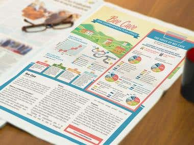 Newspaper infographic
