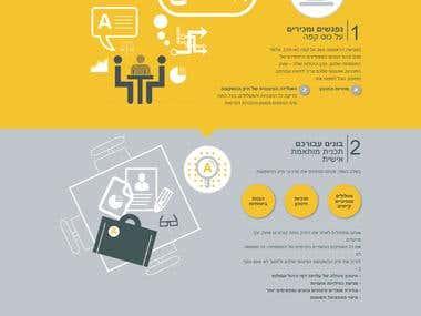 WordPress Plan Service RTL Theme in Hebrew