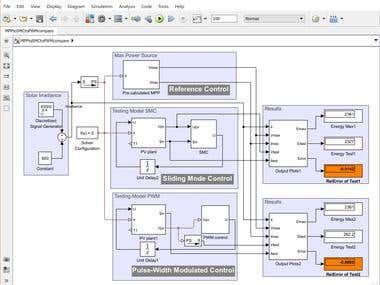 Testing Solar Plant Dynamics in Matlab/Simulink