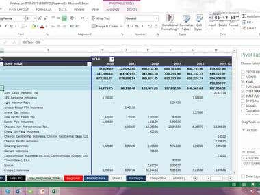 excel-pivot table