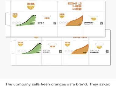 orange box layout
