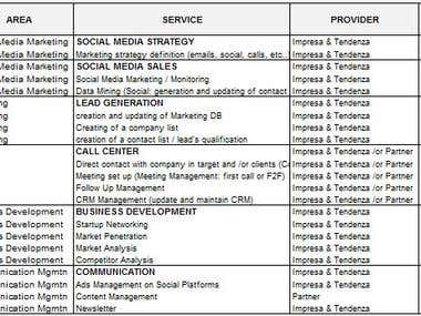 Table of services