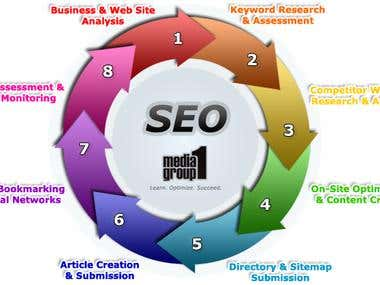I Will Catapult Your Rankings With My High Pr Seo Authority