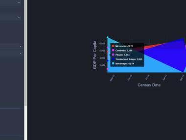 NGX Chart web app