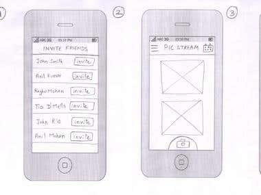 Wireframes for Mobile Apps
