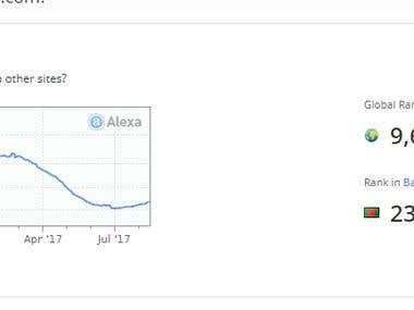 Boosted Alexa Ranking and Increasing traffic