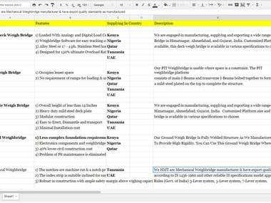 Content Writing : Write down image content into spreadsheet