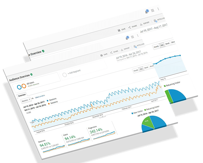 SEO & Website optimization