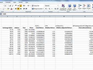 Critical Analysis of a financial Data