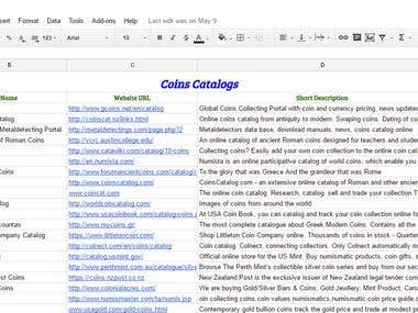 Find topic related websites