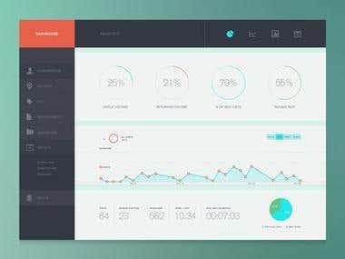 Analytic dashboard Creation