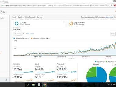 SEO -Web Master Tools, Adwords, Google Analytics