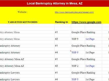 Local Bankruptcy Attorney in Mesa, AZ