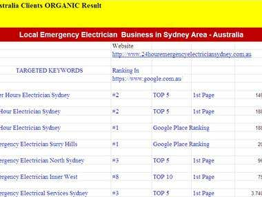 Local Emergency Electrician Business in Sydney Area - Austr