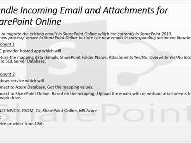 Handling Incoming email and attachment for SharePoint Online
