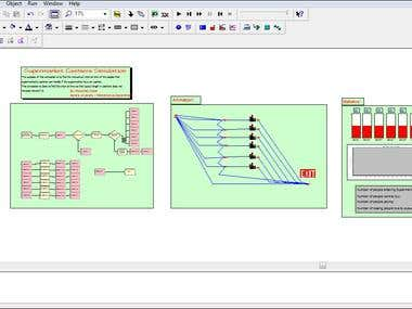 Discrete modeling and simulation using Arena