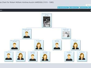 Family History website built with asp.net