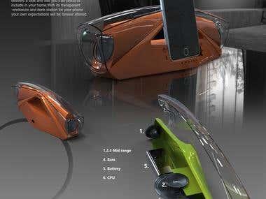 Speaker modeling and 3D Rendering