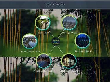 SARISKA FOREST LIFE