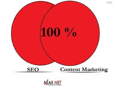 Content-marketing as a SEO Prospective