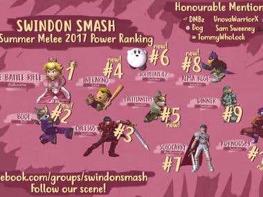 Swindon Smash Ranking Design
