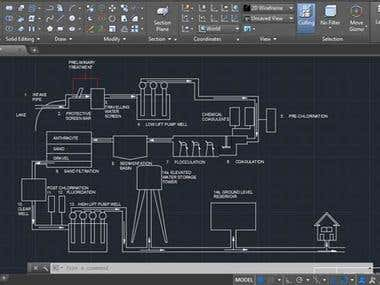 Water Plant Rough Diagram using AutoCad