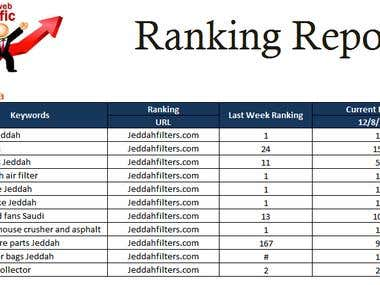 get 1st page ranking