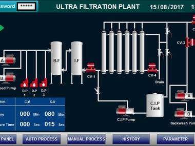 UF & RO Plant HMI Screen Shots