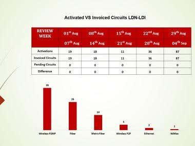 Portfolio PowerPoint / Excel Presentation 02
