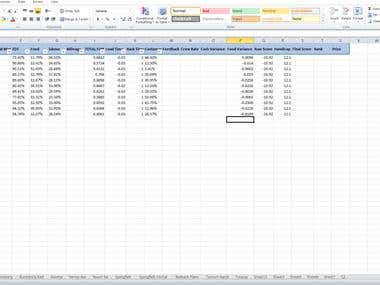 Data Entry , Excel , Provit Table