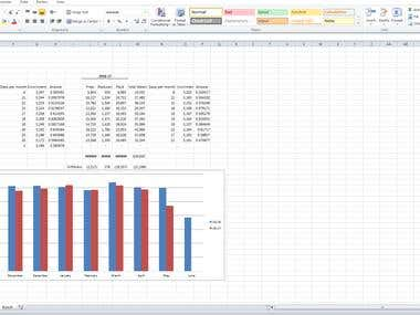 Excel graphs