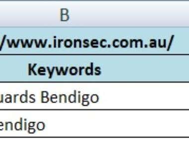 Google Top 5 Ranking - Google Australia