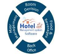 HOTEL MANAGEMENT SYSTEM (A Complete Management System)