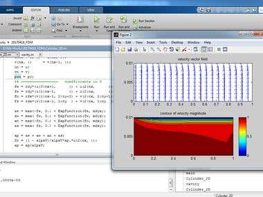 CFD Programming using Matlab/C/C++