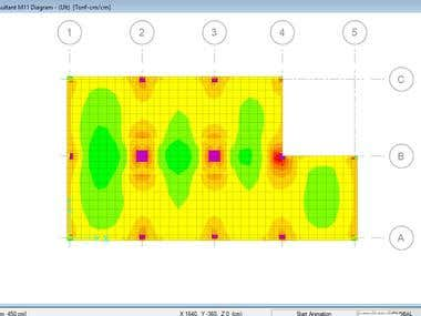 Flat Slab Structural Analysis