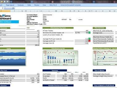 My Forex Dashboard Creation in Excel
