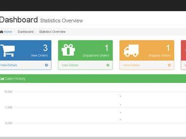 E-commers Dashboard With All Functionality