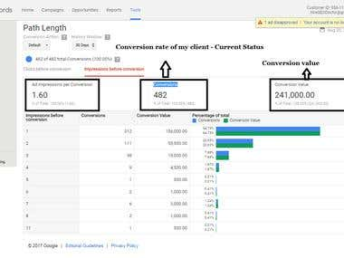 Good Conversion Rate - Google Adwords